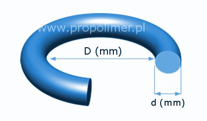 Orini Wymiary ProPolimer