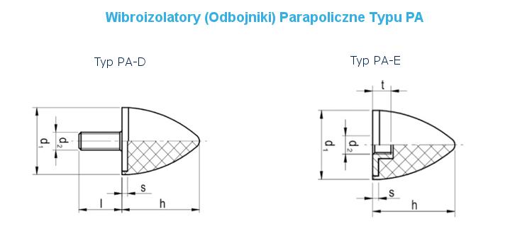 Wibroizolator Paraboliczny Typu PAD