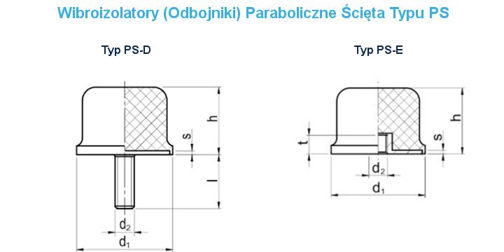 Wibroizolatory Odbojniki PS ProPolimer