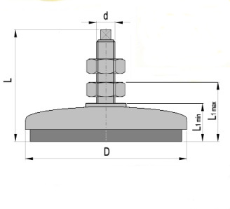 Stopy do maszyn (wibroizolator) SM4 Rysunek