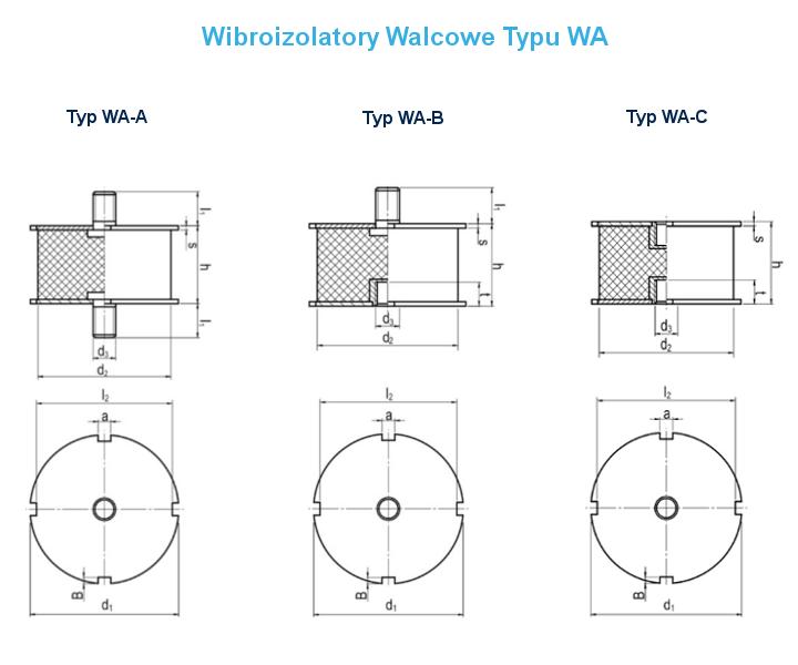 Wibroizolatory Walcowe Typu WA ProPolimer