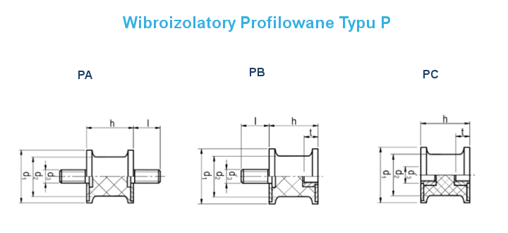 Wibroizolator Profilowany ProPolimer Rysunek