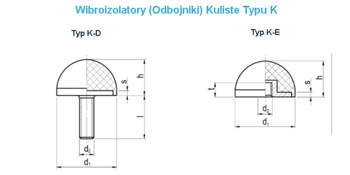 Wibroizolatory Odbojniki ProPolimer Typu K
